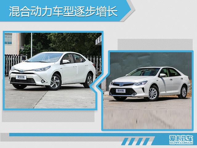 广汽丰田同比微增5% 全新凯美瑞将上市