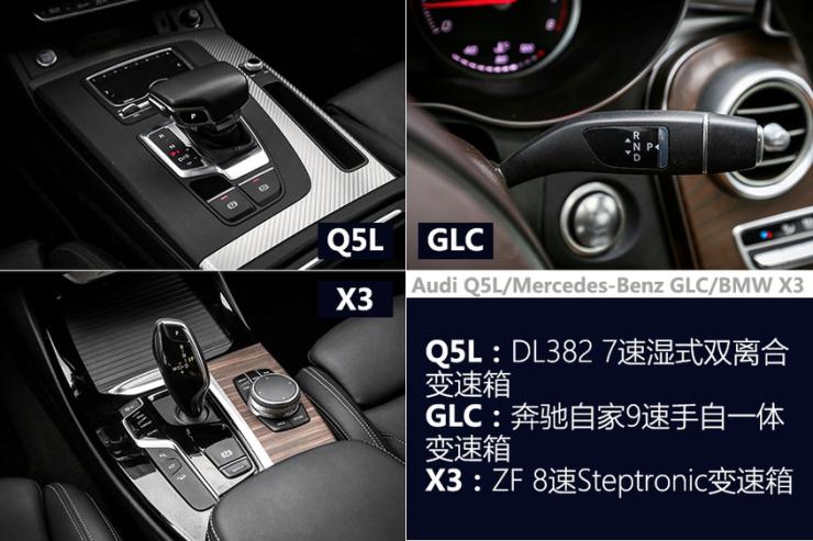 Q5L/GLC/X3对比评测动态