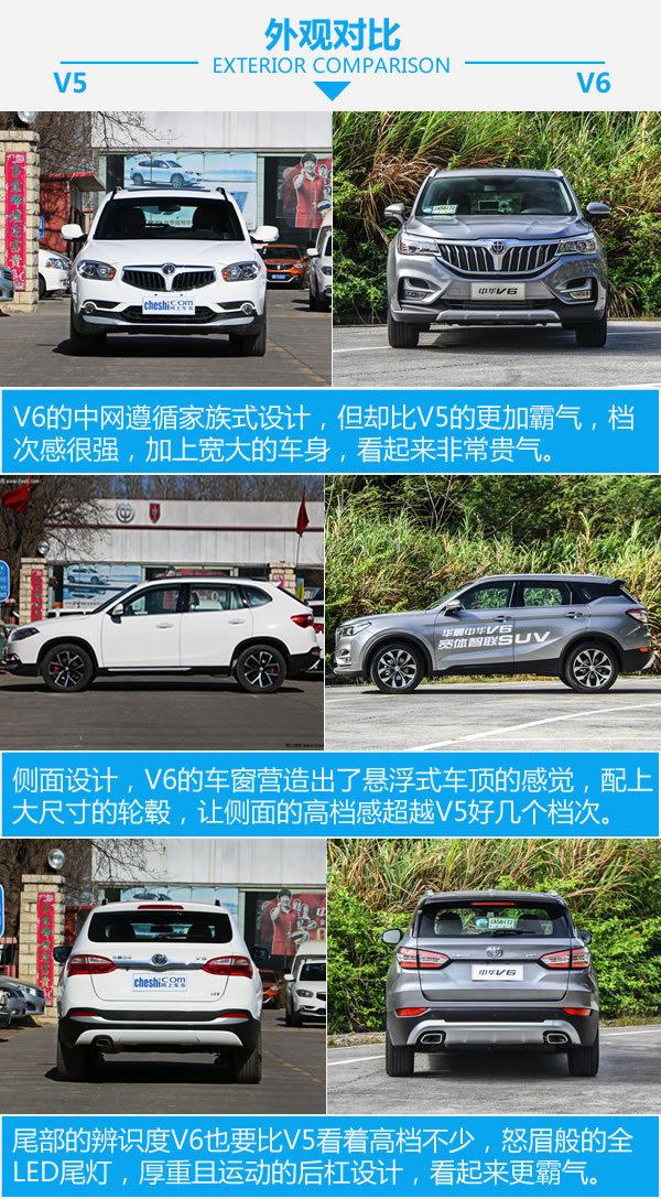 宝马的亲兄弟也能如此实惠 中华V5对比中华V6-图4