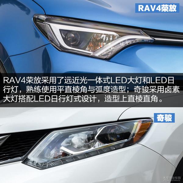 RAV4荣放对比奇骏 5座日系SUV哪家强?
