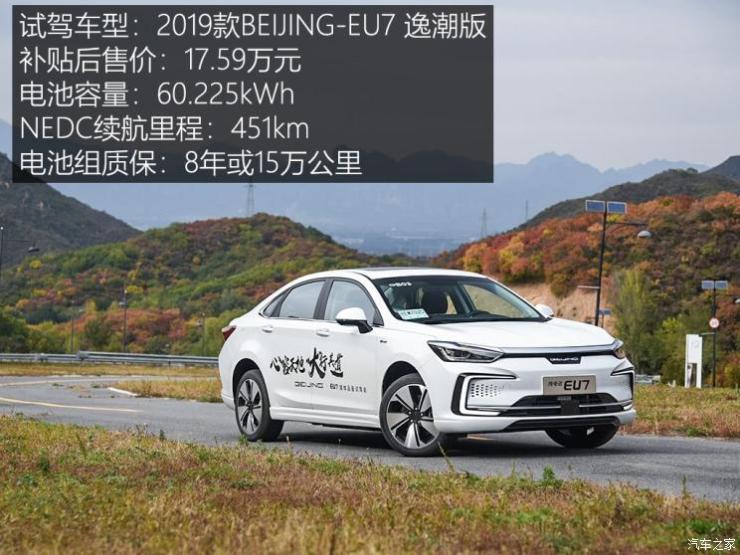 北汽新能源 BEIJING-EU7 2019款 逸潮版