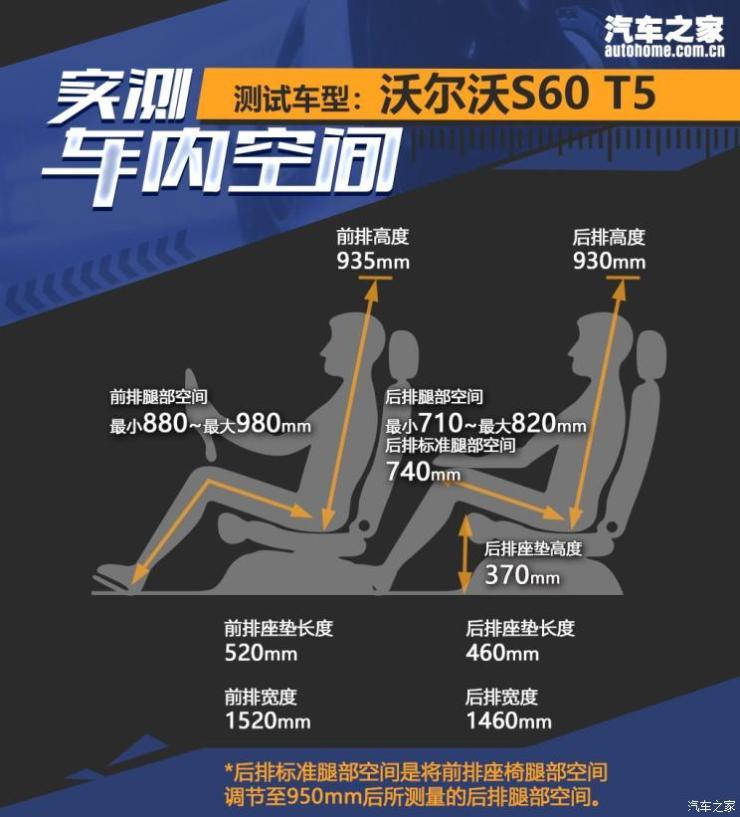 沃尔沃(进口) 沃尔沃S60 2020款 T5 R-Design