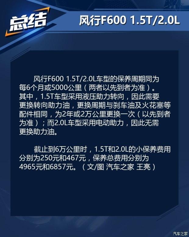 东风风行 风行F600 2016款 F600 1.5T 尊享型