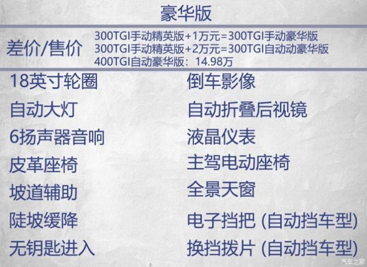 上汽集团 荣威RX5 MAX 2019款 300TGI 手动4G互联豪华版