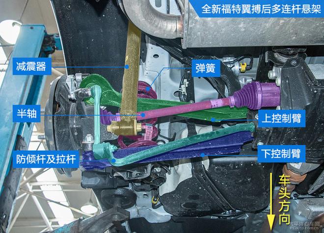 全新福特翼搏底盘 竟为四驱重新设计了悬架