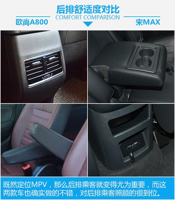 入门级MPV大PK 长安欧尚A800对比比亚迪宋MAX-图8