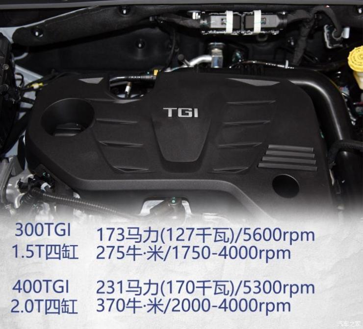 上汽集团 荣威RX5 MAX 2019款 400TGI 自动四驱智能座舱至尊版