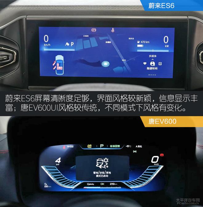 同价格选顶配还是入门版 蔚来ES6对比唐EV600