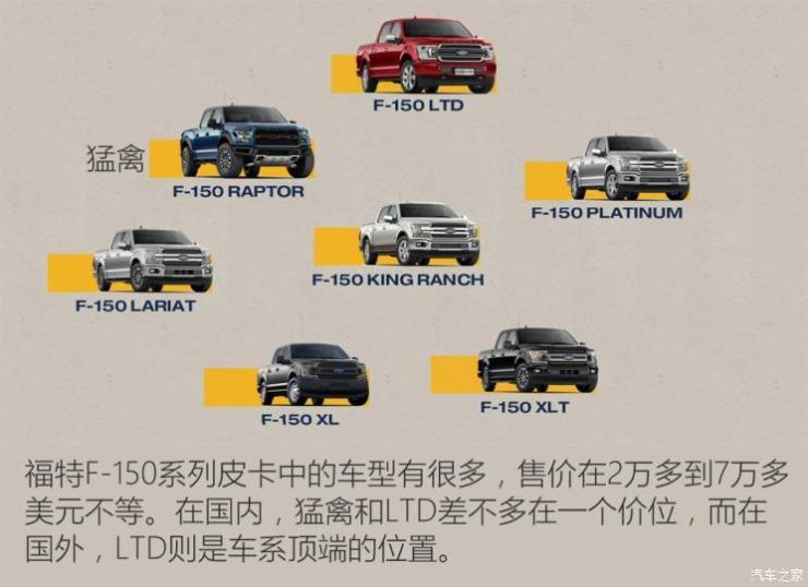 福特(进口) 福特F-150 2019款 3.5T LTD