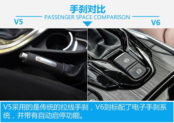宝马的亲兄弟也能如此实惠 中华V5对比中华V6-图6