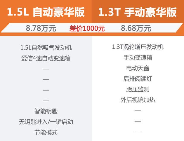 广汽传祺GA4购车手册