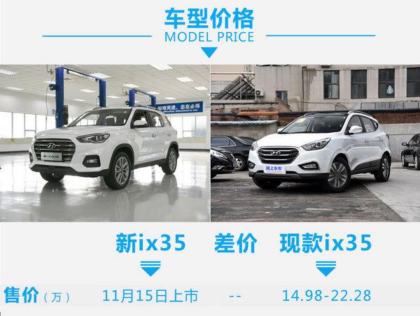 韩国潮男变暖男女人都想嫁 现代ix35新老对比-图2
