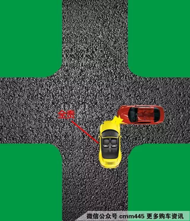 这几种情况直行出事故得负全责!
