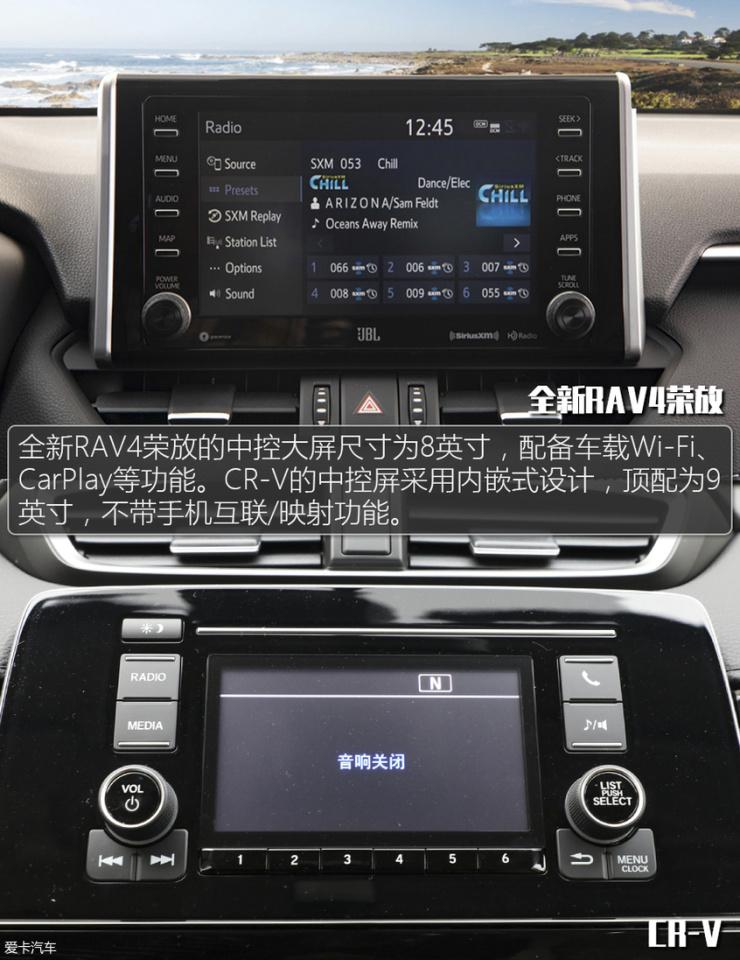 RAV4对比CR-V