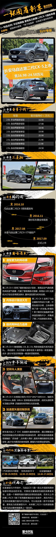 长安马自达第二代CX-5