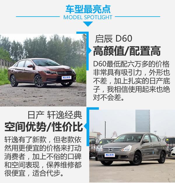 几部爱疯X就能买新车 启辰D60对比日产轩逸经典-图7