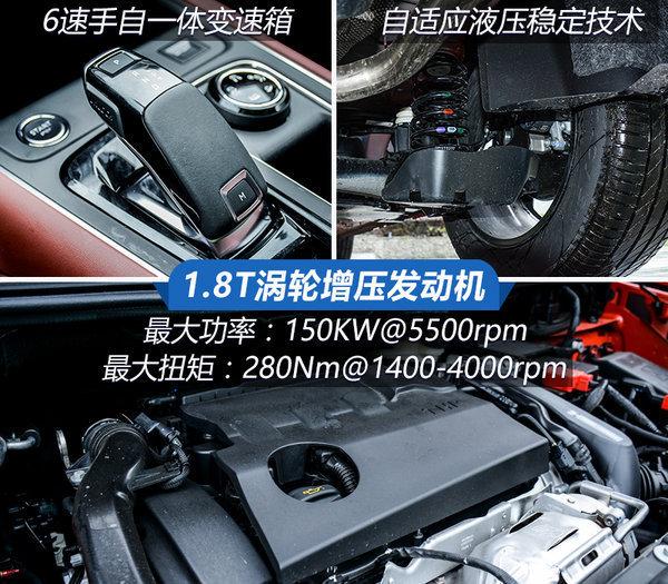 长得好看就能为所欲为吗 15万能买到的高颜值SUV-图8