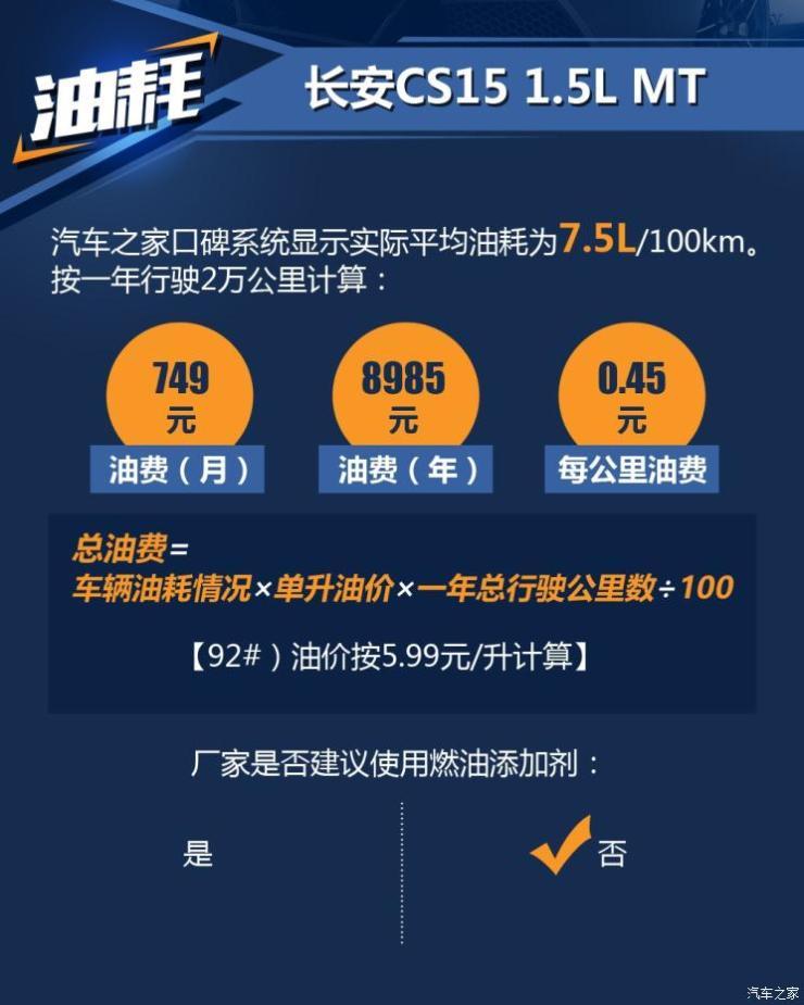 长安汽车 长安CS15 2016款 1.5L 手动时尚版