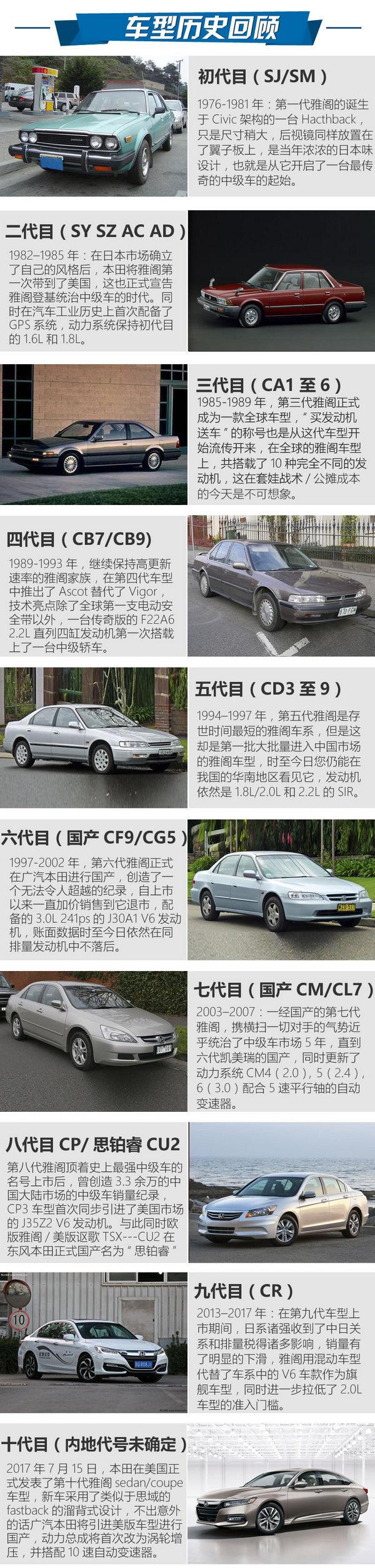 三巨头换新装 值得期待的三款日系中级新车-图3