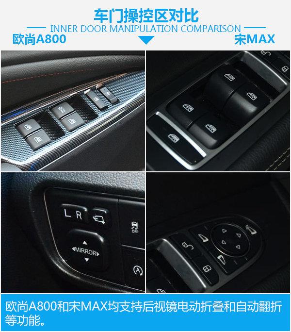 入门级MPV大PK 长安欧尚A800对比比亚迪宋MAX-图4