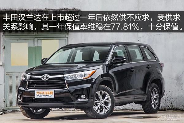 保值率惊人的四款SUV推荐 买不起房就买车