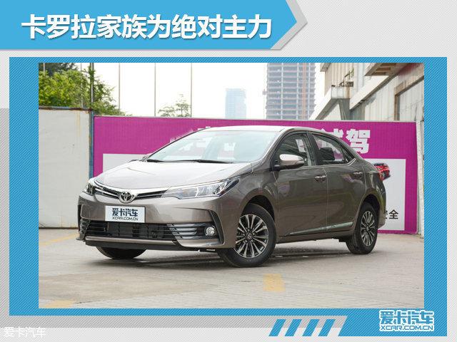 一汽丰田上半年销量达34.5万 微增6.3%
