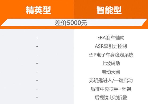 中华V3三代购买指南 配置分析