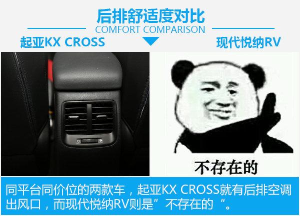 起亚KX CROSS对比现代悦纳RV-图5