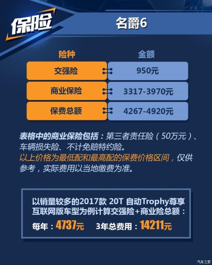 上汽集团 名爵6 2017款 20T 自动Trophy超级运动互联网版