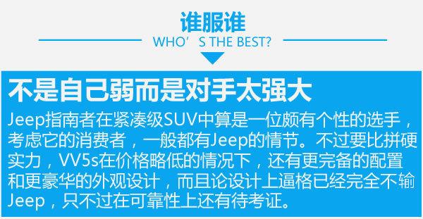 吉普和Jeep的内战 WEY VV5s对比Jeep指南者-图2