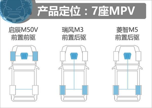 花8万拼车接送孩子 启辰M50/瑞风M3/菱智M5-图2
