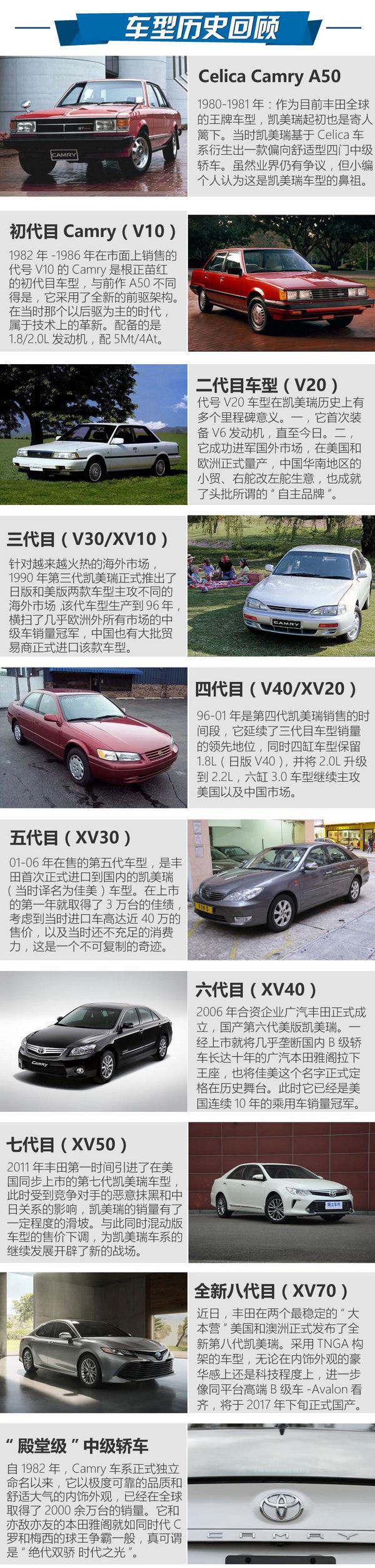三巨头换新装 值得期待的三款日系中级新车-图4