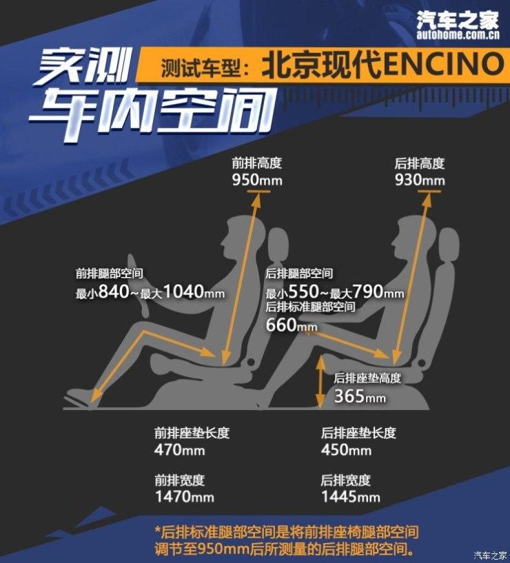 北京现代 ENCINO 2018款 1.6T 双离合致尊版