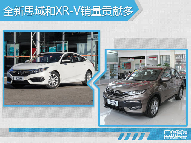 东风本田半年销量超30万 CR-V目标2万