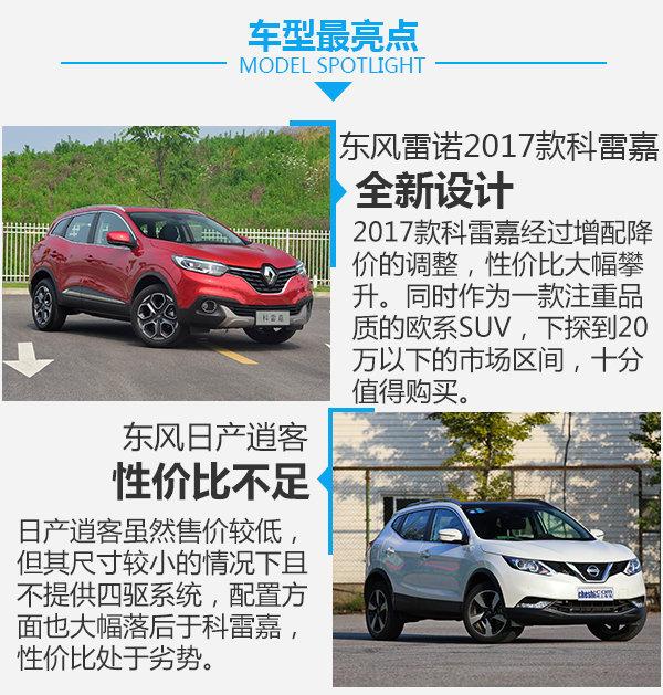 20万买高性价比SUV 东风雷诺2017款科雷嘉/日产逍客选谁?-图7
