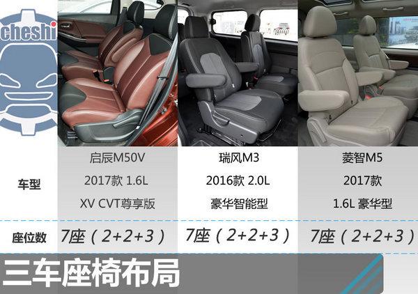 花8万拼车接送孩子 启辰M50/瑞风M3/菱智M5-图4