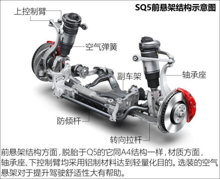 奥迪(进口) 奥迪SQ5 2018款 3.0 TFSI