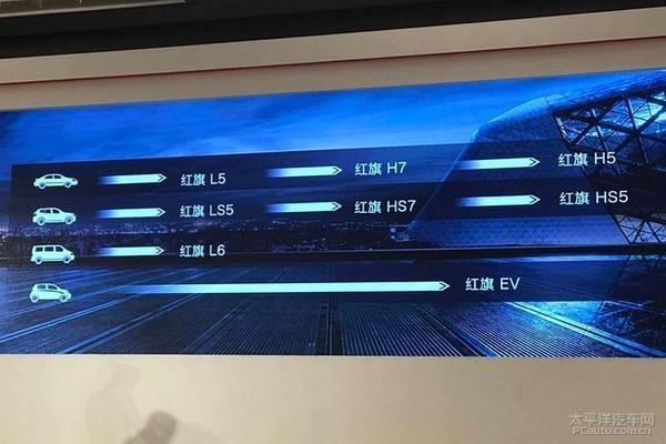 2017上海车展探馆:红旗H5新款实车曝光
