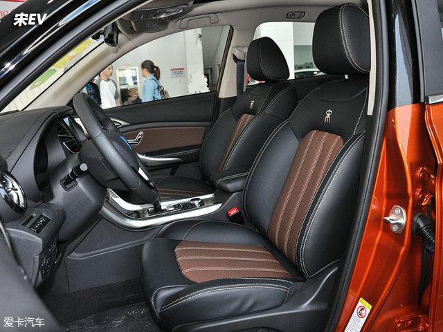 紧凑级纯电动SUV如何选