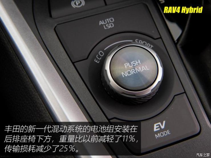 丰田(进口) 丰田RAV4(进口) 2019款 基本型