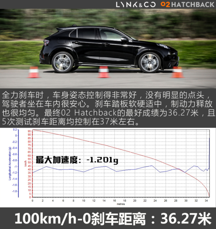 领克02 Hatchback全面测试 - 测试