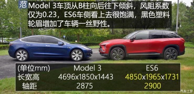 蔚来 蔚来ES6 2019款 430KM 首发纪念版