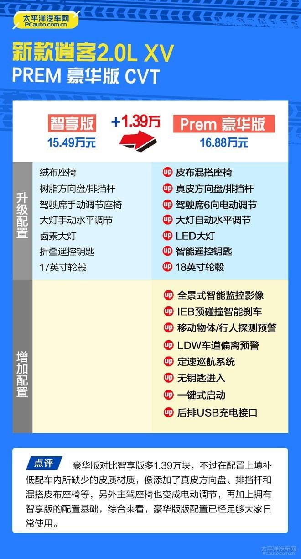 东风日产新款逍客购车手册