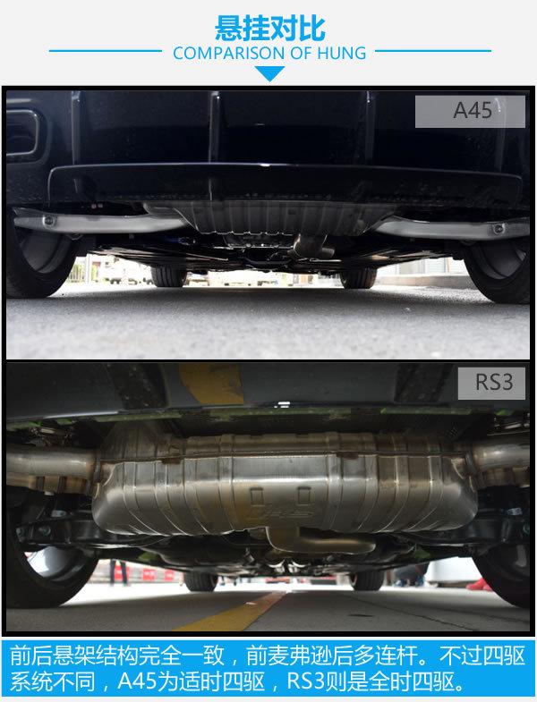 谁是终极钢炮之王 奔驰AMG A45对比奥迪RS3-图5