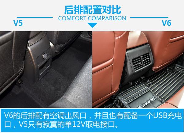 宝马的亲兄弟也能如此实惠 中华V5对比中华V6-图2
