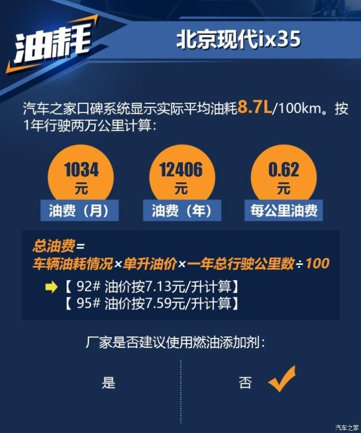 北京现代 北京现代ix35 2018款 2.0L 自动两驱智勇·畅质版