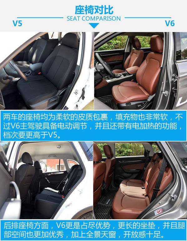 宝马的亲兄弟也能如此实惠 中华V5对比中华V6-图1
