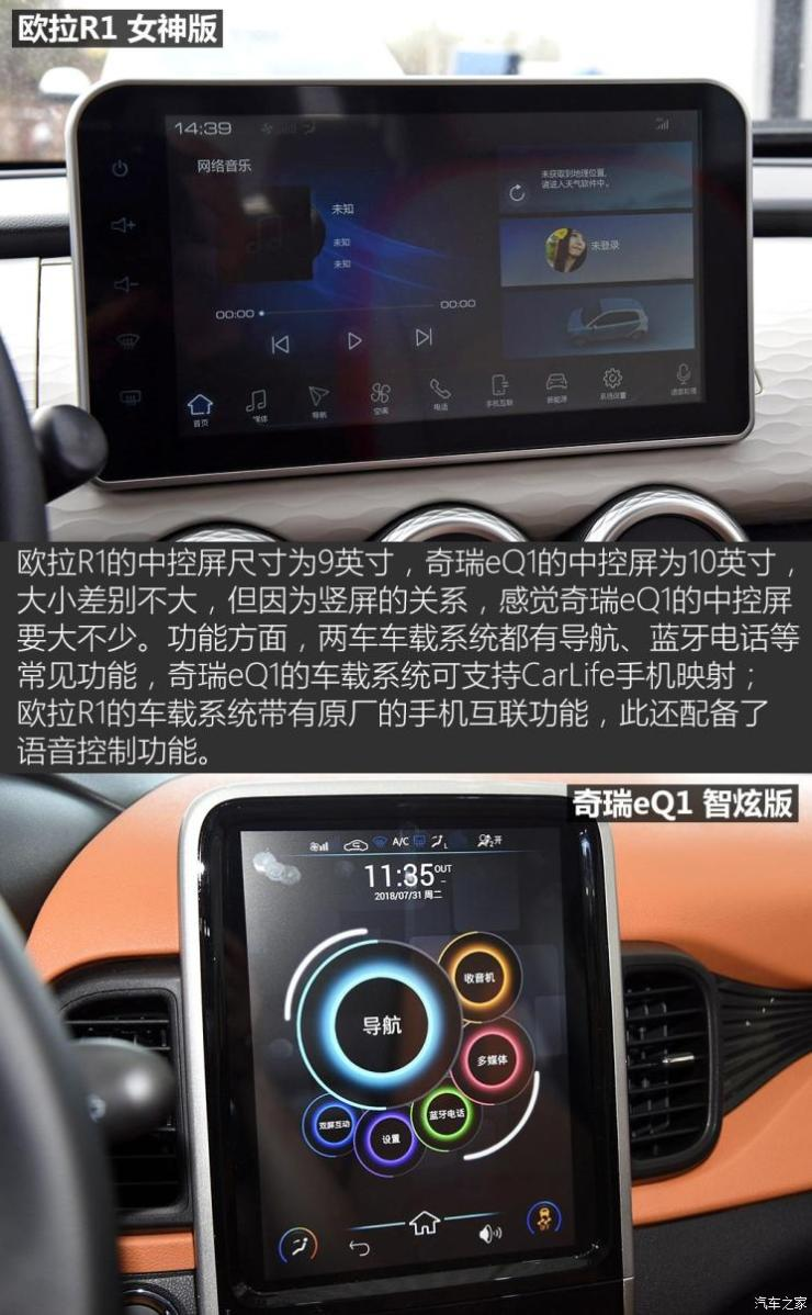 长城汽车 欧拉R1 2019款 351km 女神版
