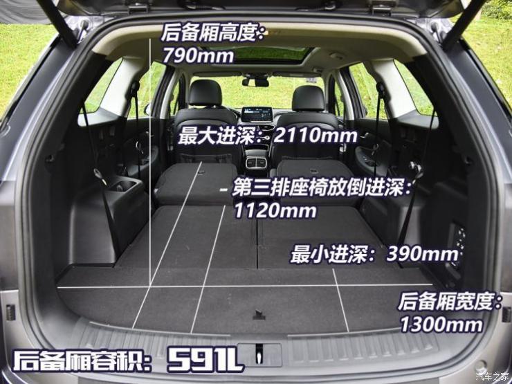 北京现代 胜达 2019款 380T 四驱高配型