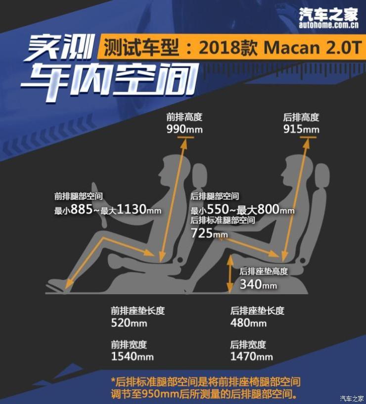 保时捷 Macan 2018款 Macan 2.0T